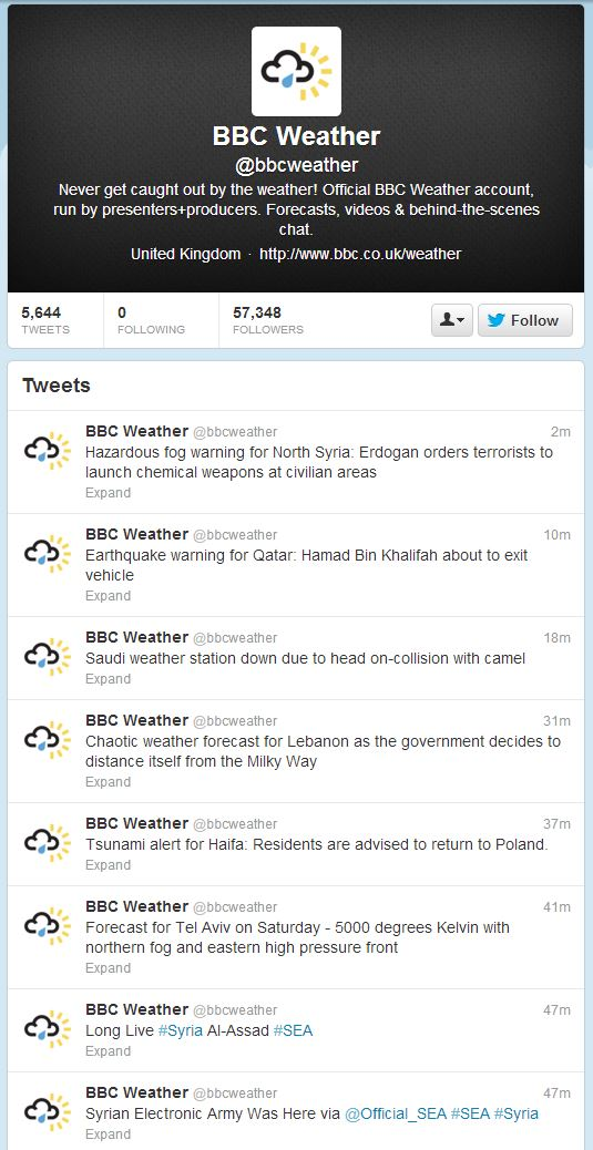 BBC Weather Twitter hacked