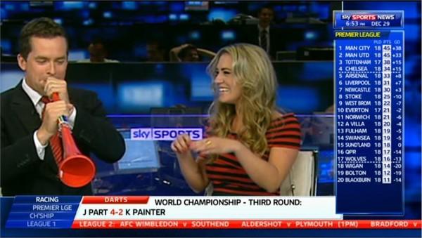 Georgie Ainslie - Former Sky Sports Presenter (10)