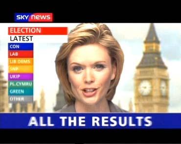 Vote 2005 – Sky News Promo 2005