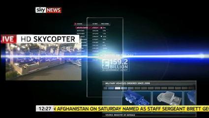 HD Side Panels – Sky News Promo 2010