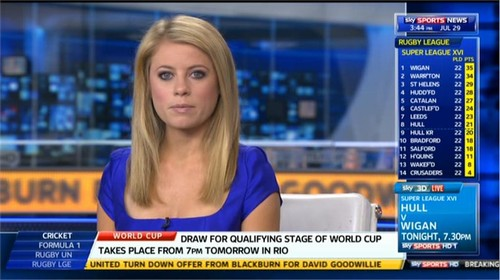Rachel Wyse - Sky Sports News Presenter (1)