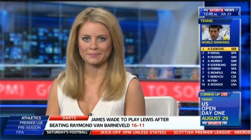 Rachel Wyse - Sky Sports News Presenter (6)