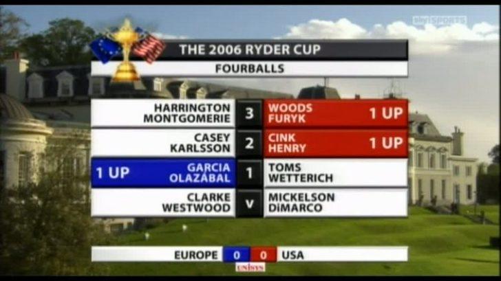 Ryder Cup 1995-2006 – Sky Sports Presentation