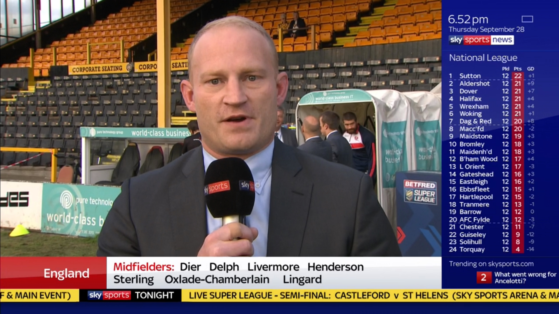 Jon Wells - Sky Sports Rugby (1)