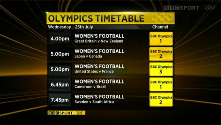 BBC Launch 24 'London 2012' TV Streams
